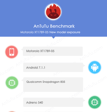 AnTuTu benchmark results